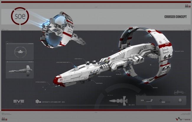 Eve: Online concept art cruiser stratios