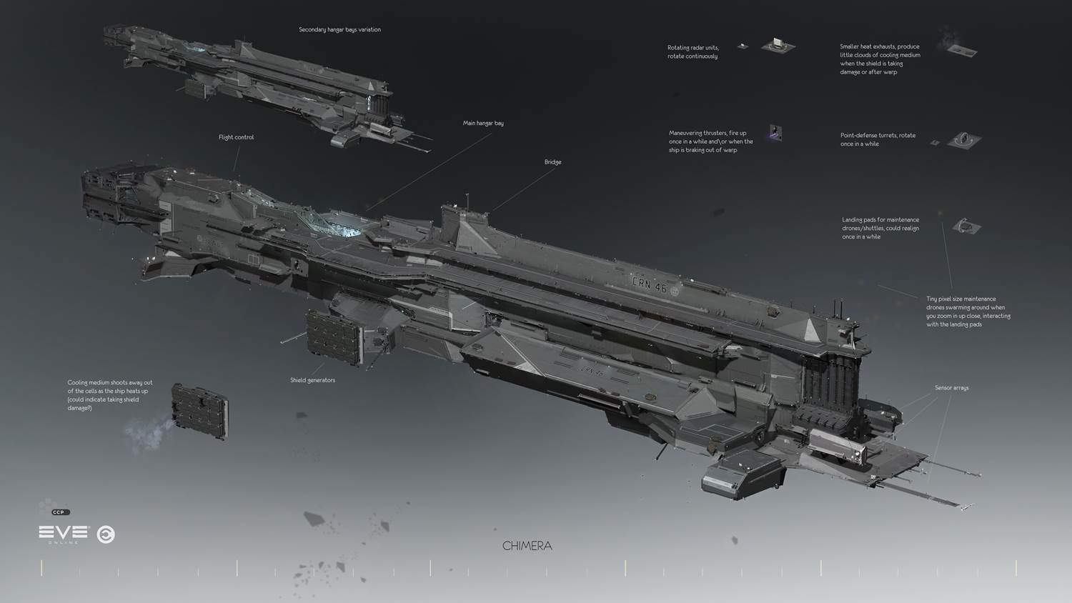 Eve: Online concept art  Chimera_redesign