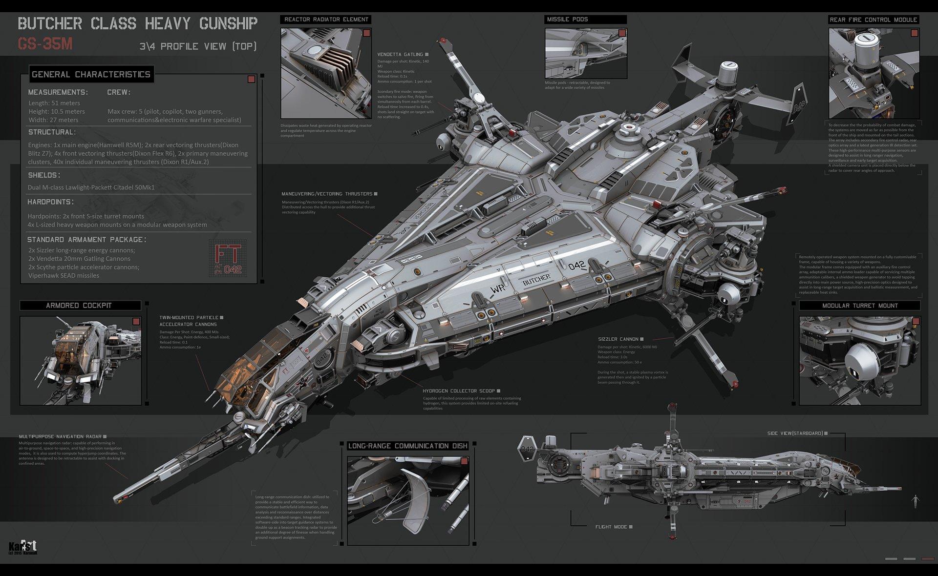 alexey-pyatov-5-butcher-class-heavy-gunship-1